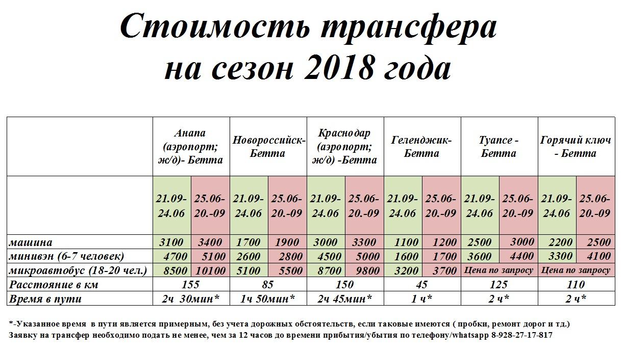 Трансфер 2018